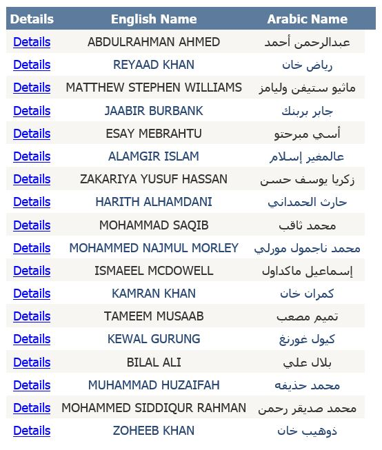 Ibn Saud accepted list 2014